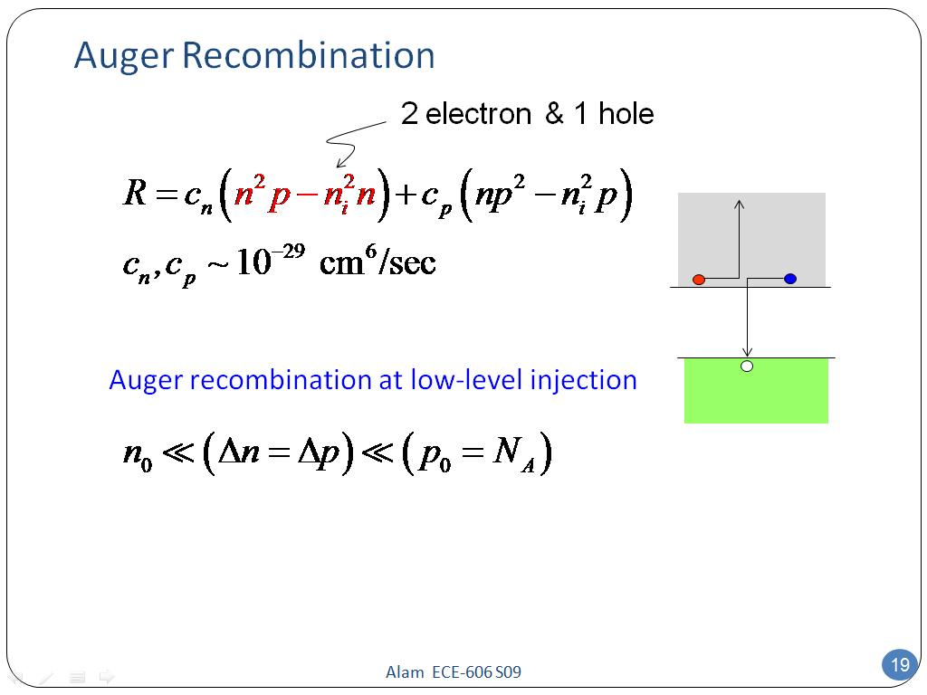 Auger Recombination