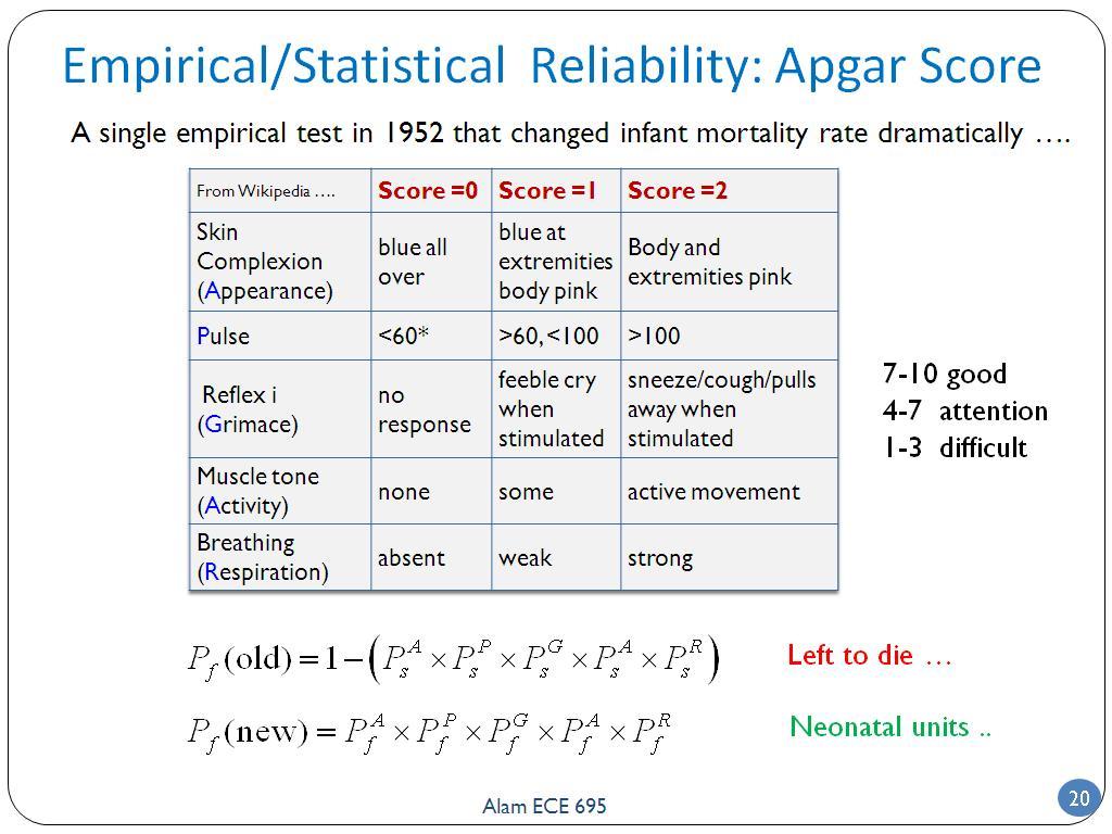 Nanohub Org Resources Ece 695a Lecture 2 A Brief