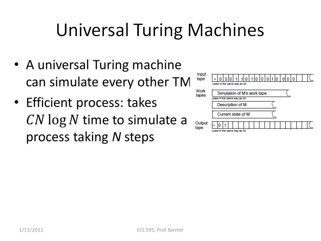 church turing thesis in automata In computability theory, the church-turing thesis (also known as computability thesis, the turing-church thesis, the church-turing conjecture, church's thesis, church's conjecture, and turing's thesis) is a hypothesis about the nature of computable functions.