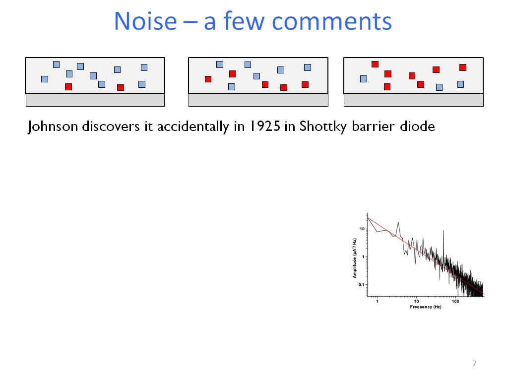 Noise – a few comments