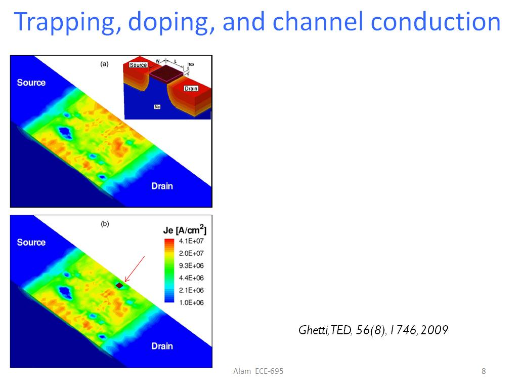 Trapping, doping, and channel conduction