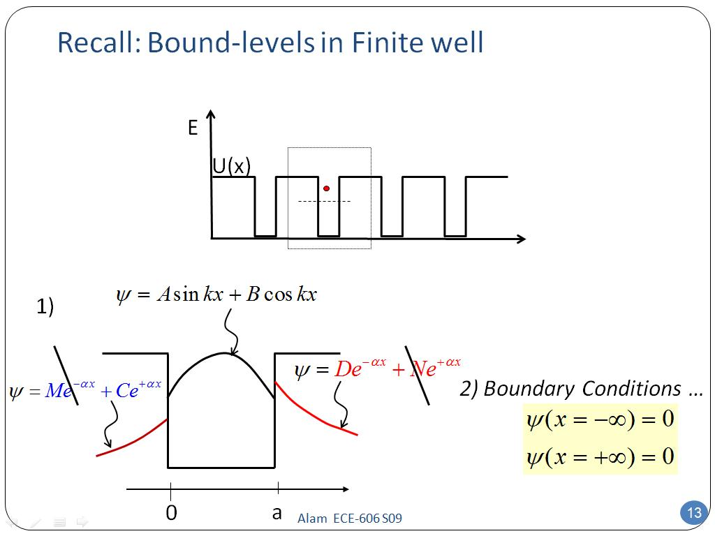 Recall: Bound-levels in Finite well