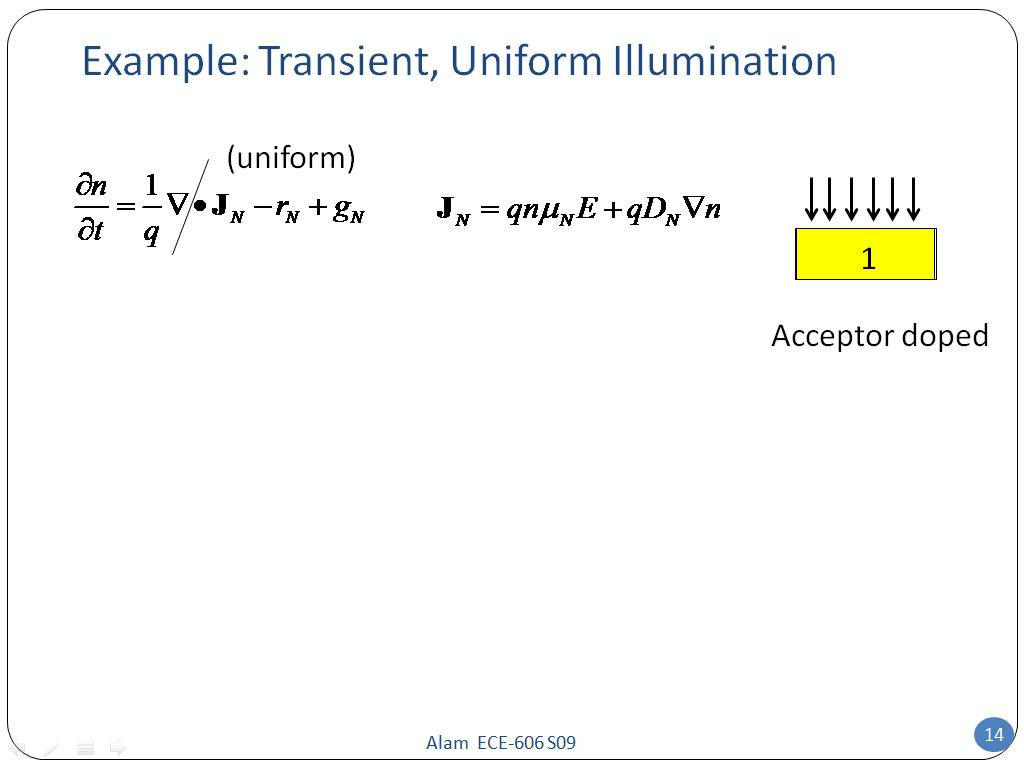 Example: Transient, Uniform Illumination