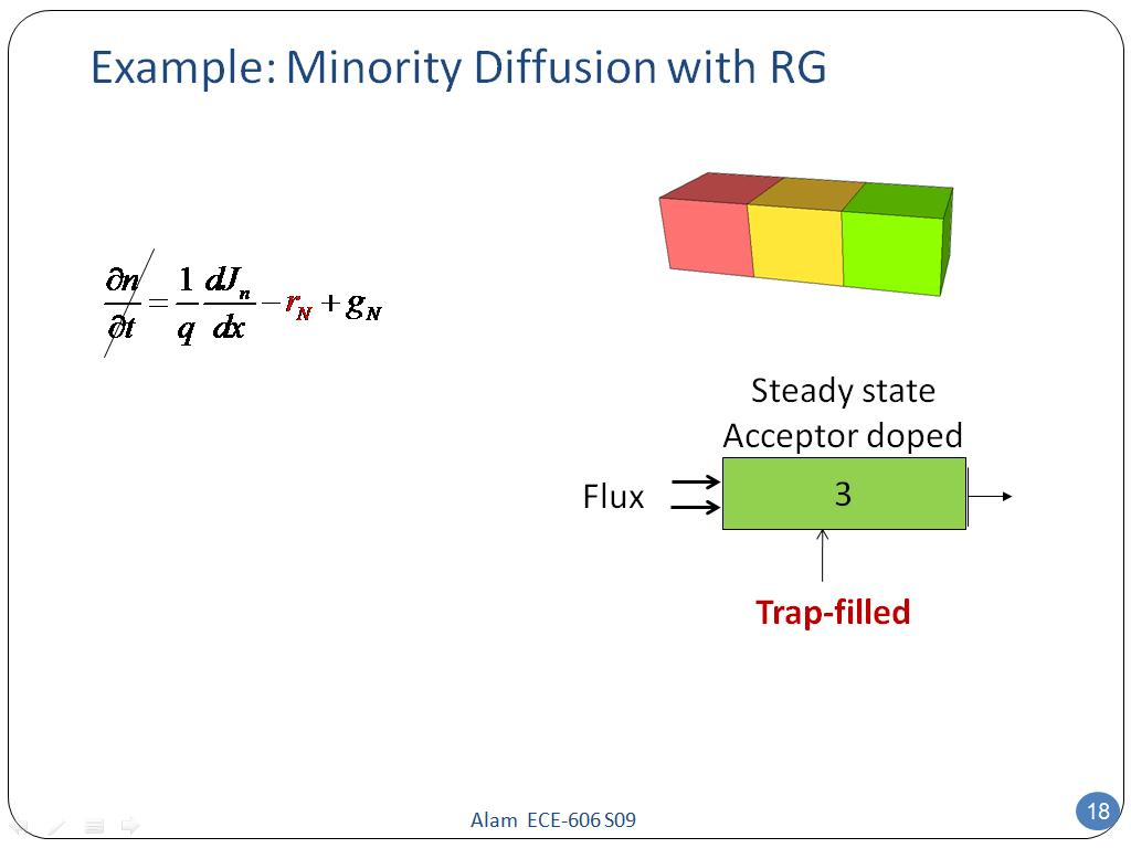 Example: Minority Diffusion with RG