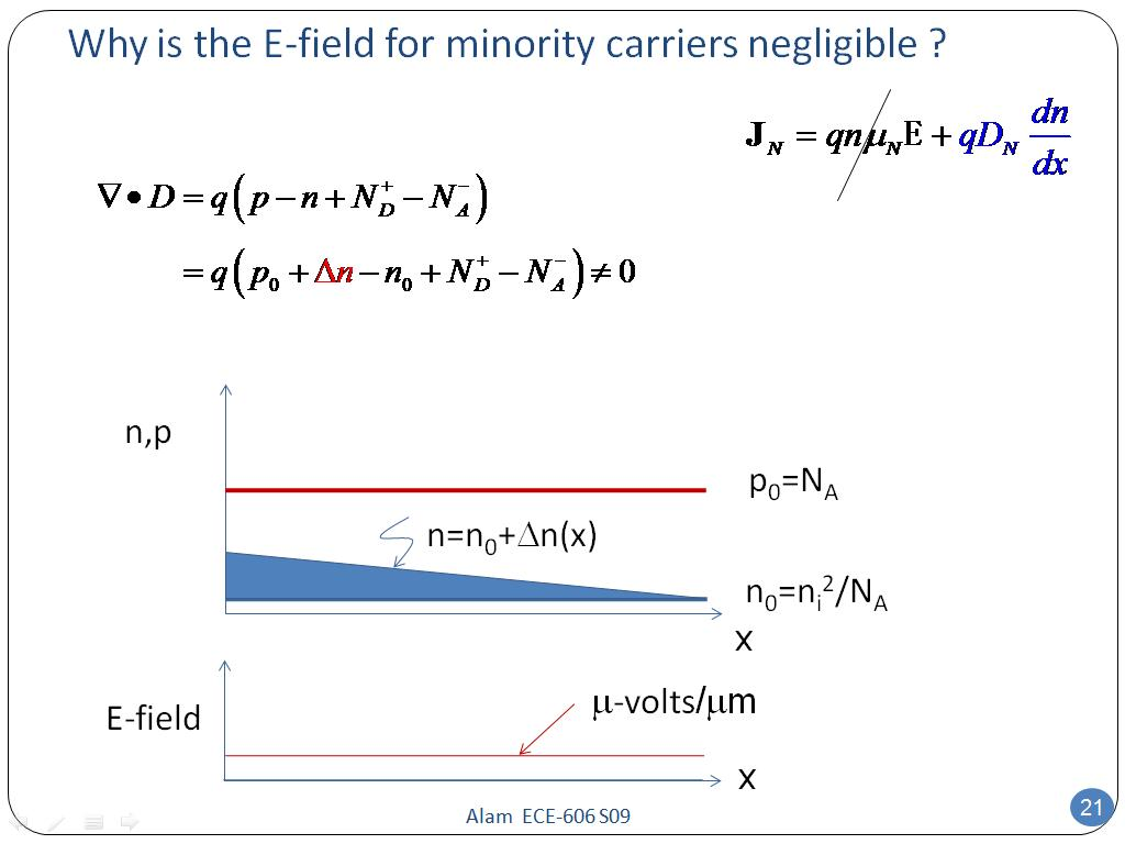 Why is the E-field for minority carriers negligible ?