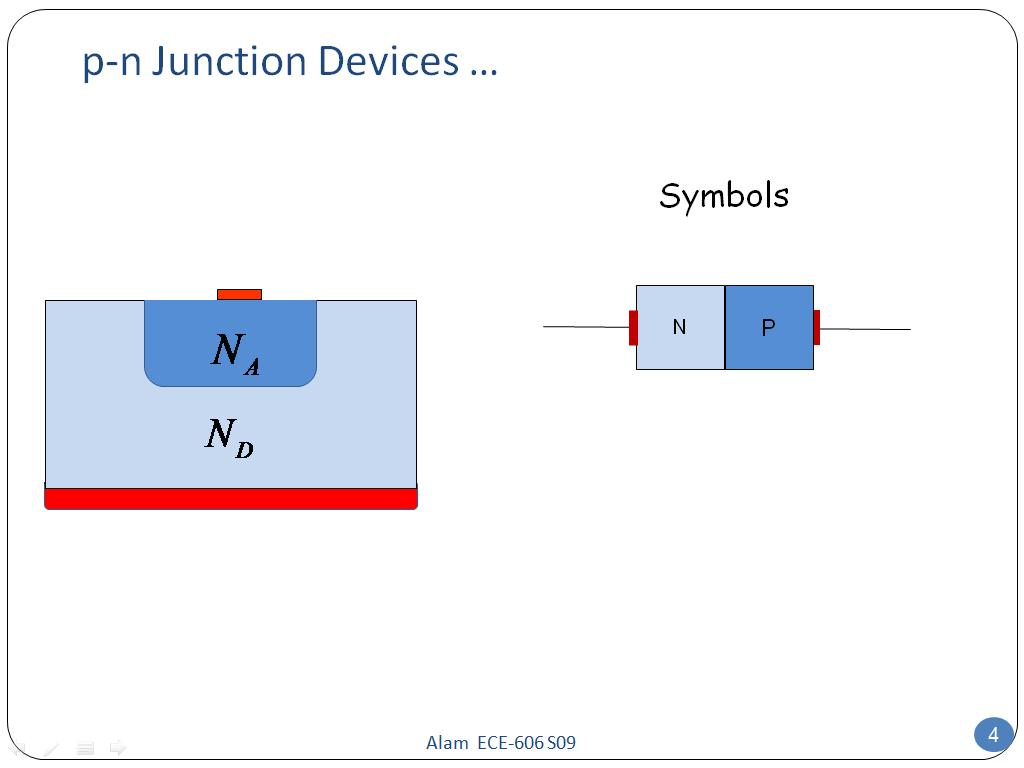 p-n Junction Devices …