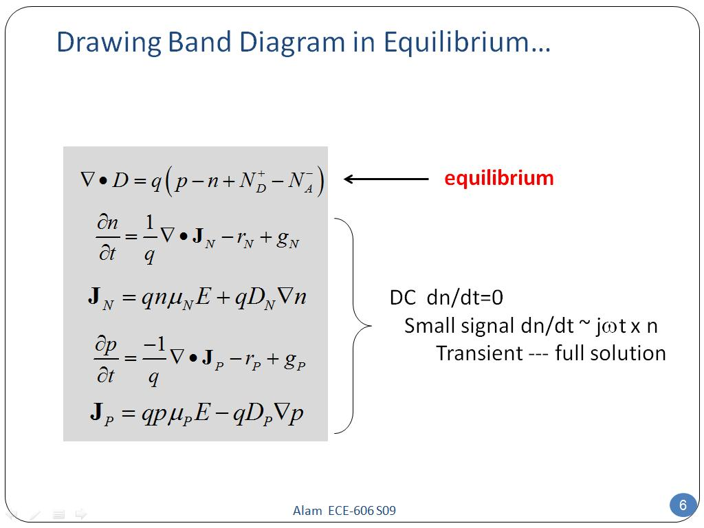 Drawing Band Diagram in Equilibrium…