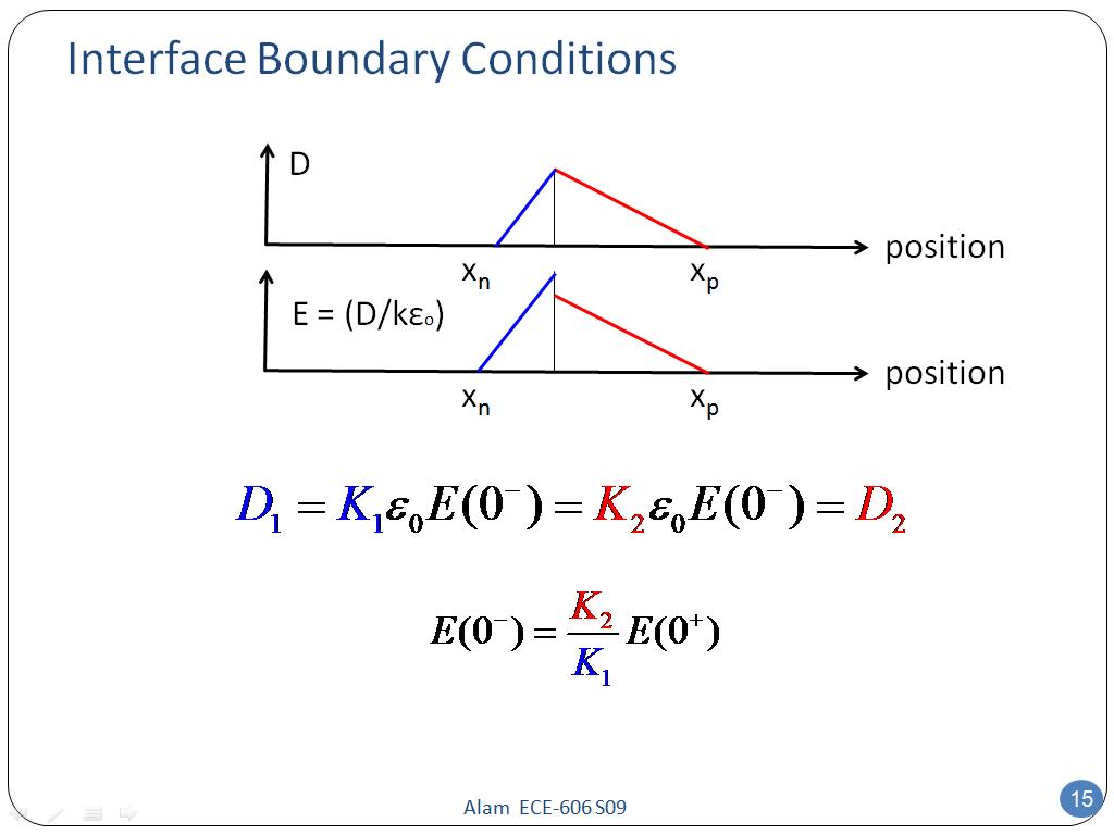 Interface Boundary Conditions