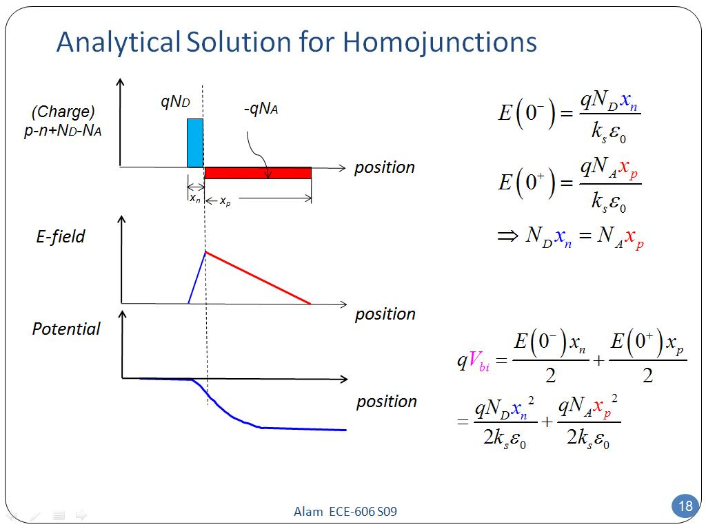 Analytical Solution for Homojunctions