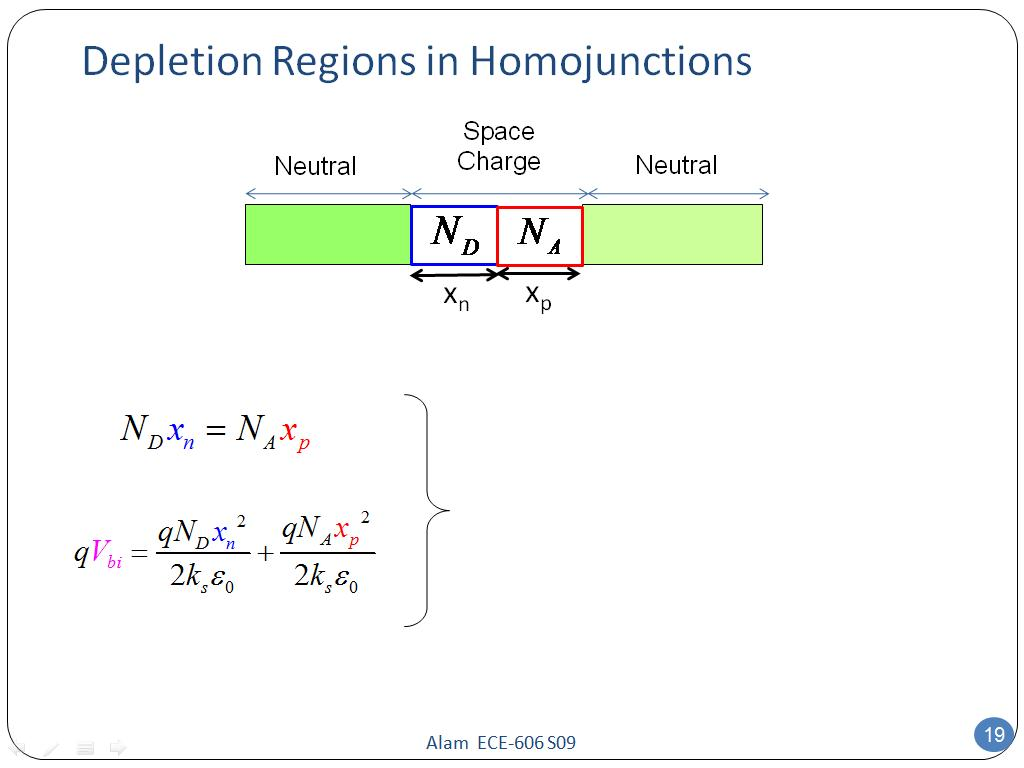 Depletion Regions in Homojunctions