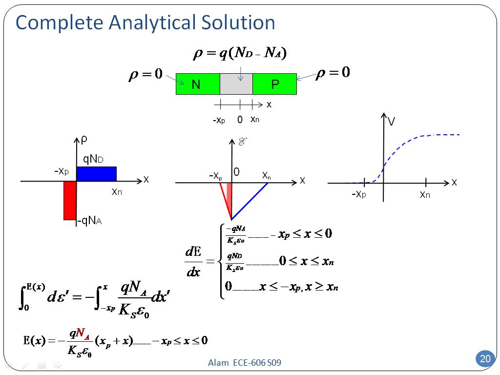 Complete Analytical Solution