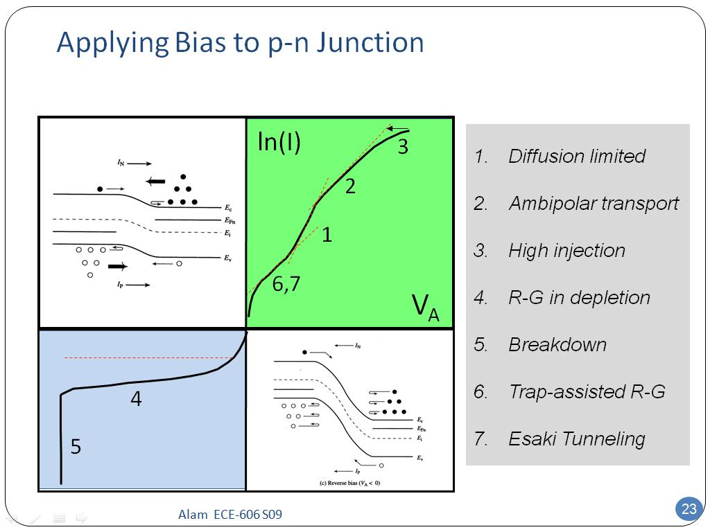 Applying Bias to p-n Junction