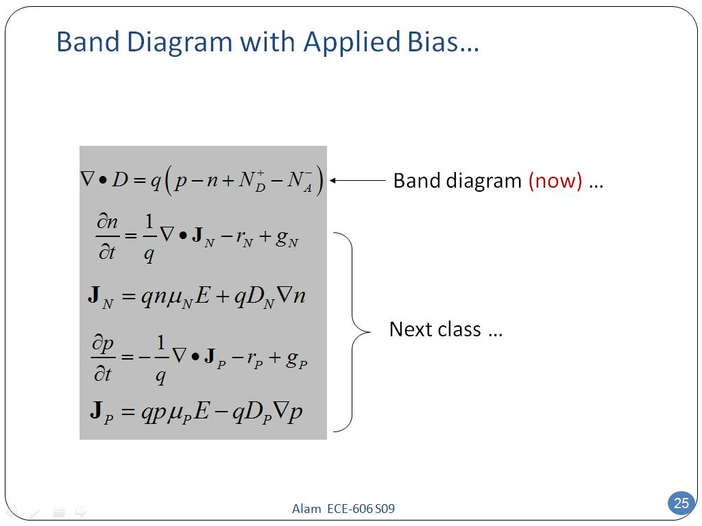 Band Diagram with Applied Bias…