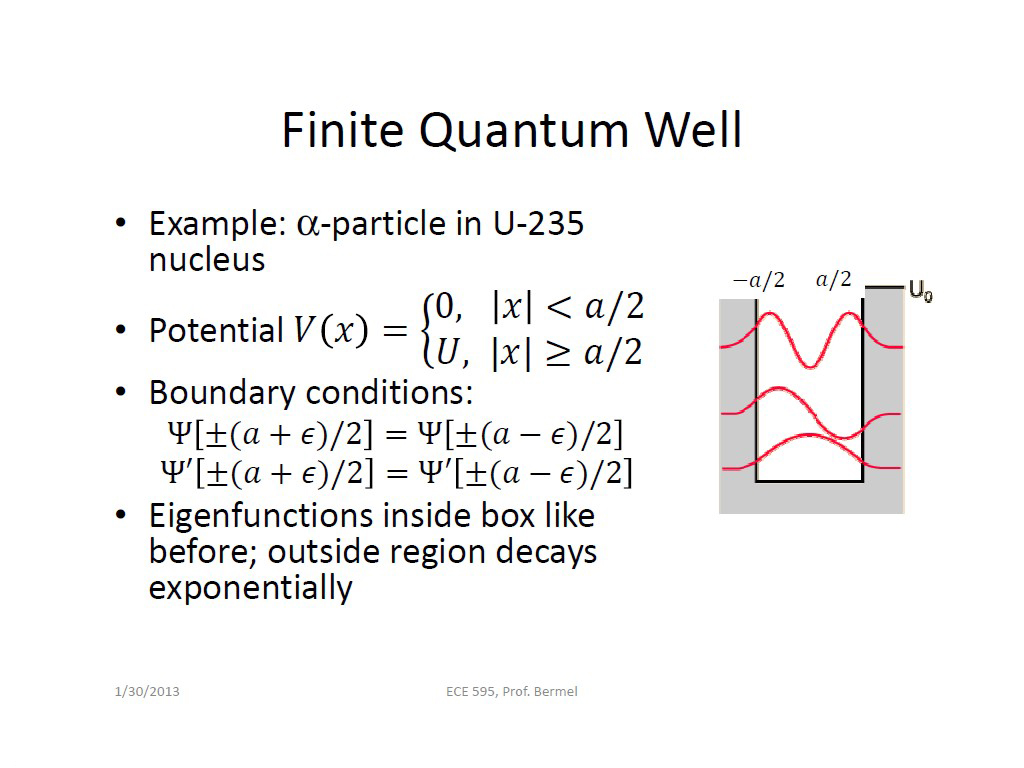 Finite Quantum Well