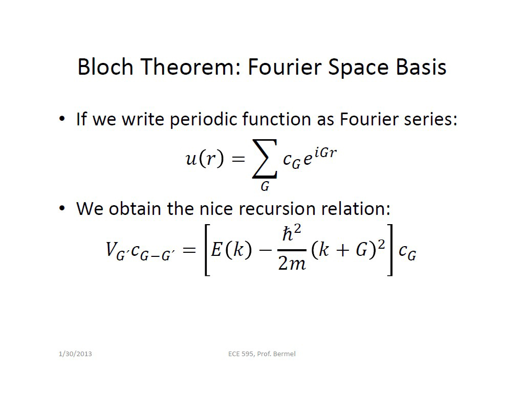 Bloch Theorem: Fourier Space Basis