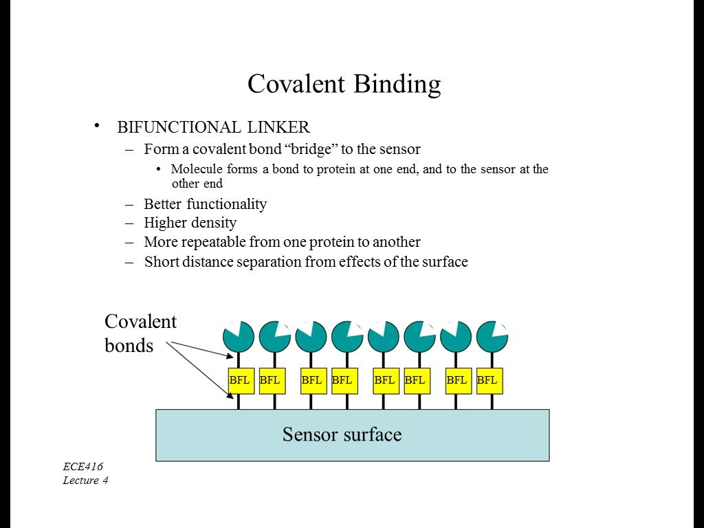 Covalent Binding