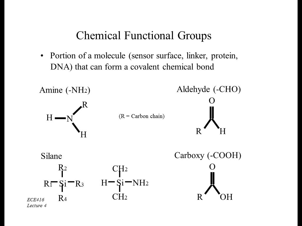 Chemical Functional Groups