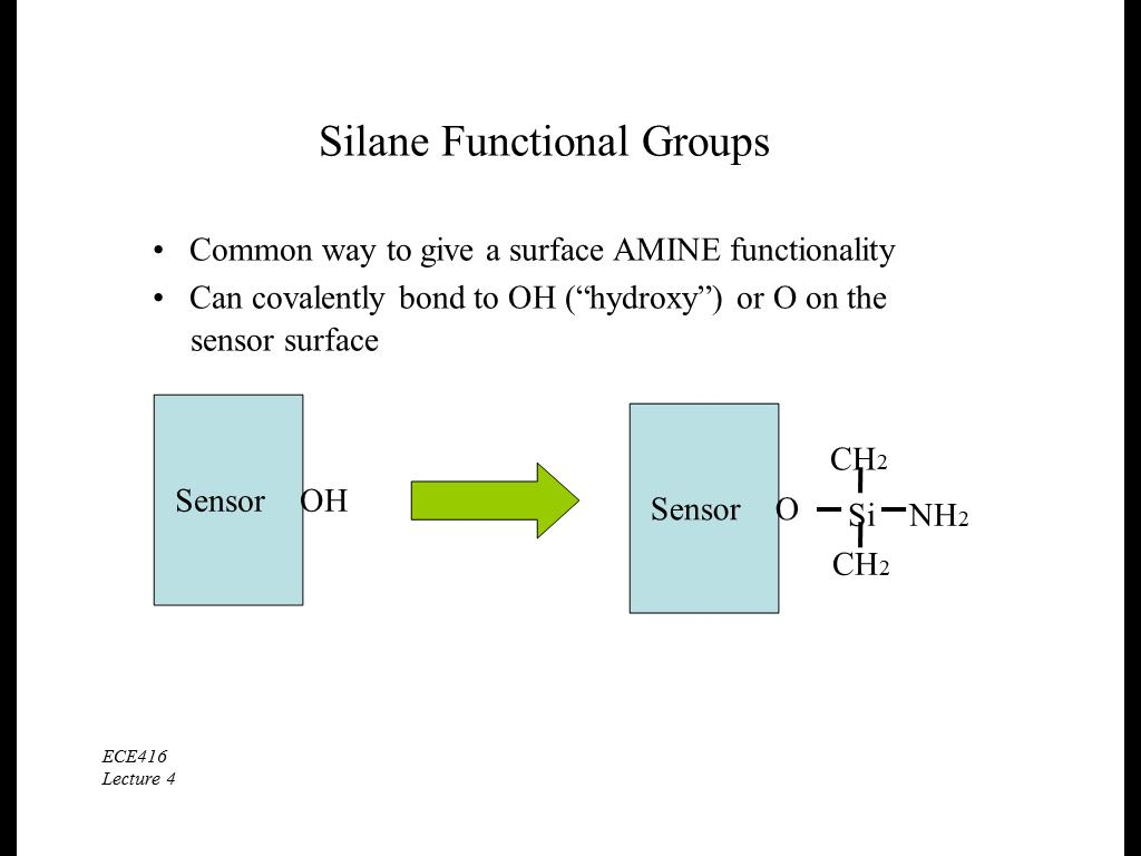 Silane Functional Groups