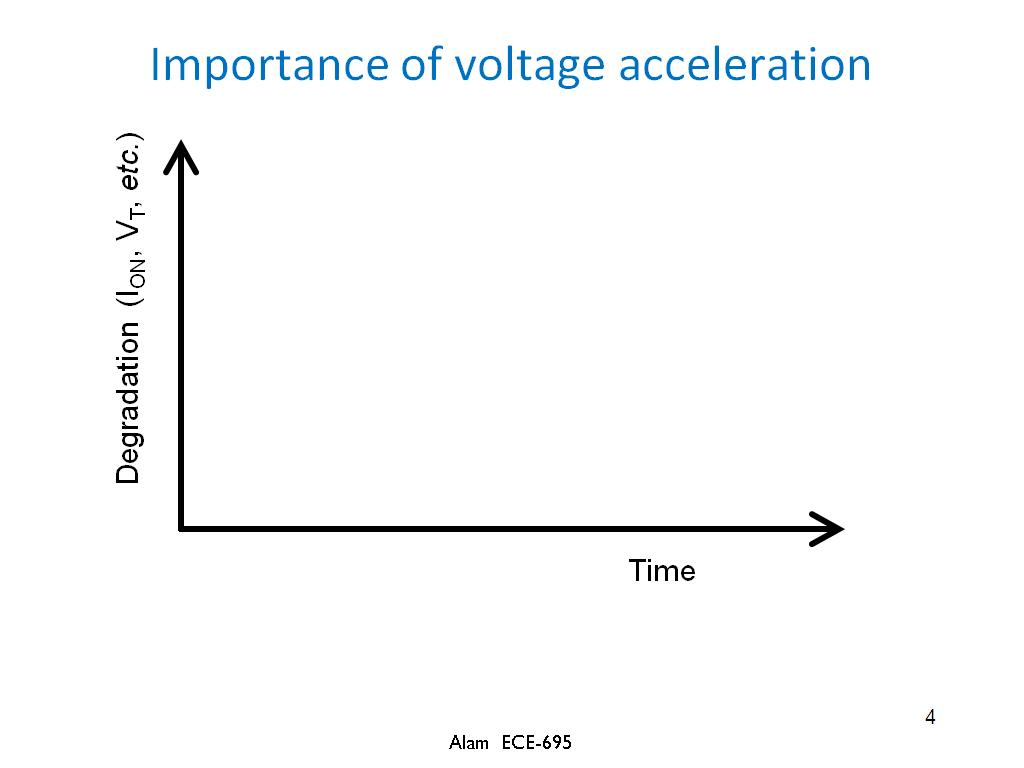 Importance of voltage acceleration