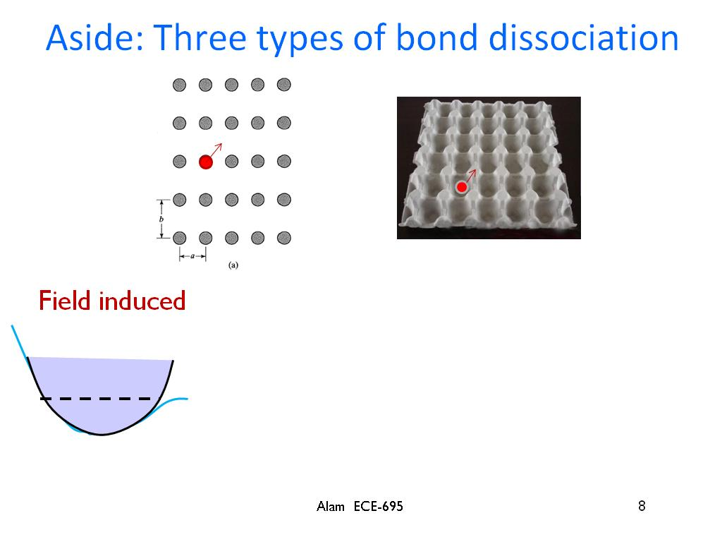 Aside: Three types of bond dissociation