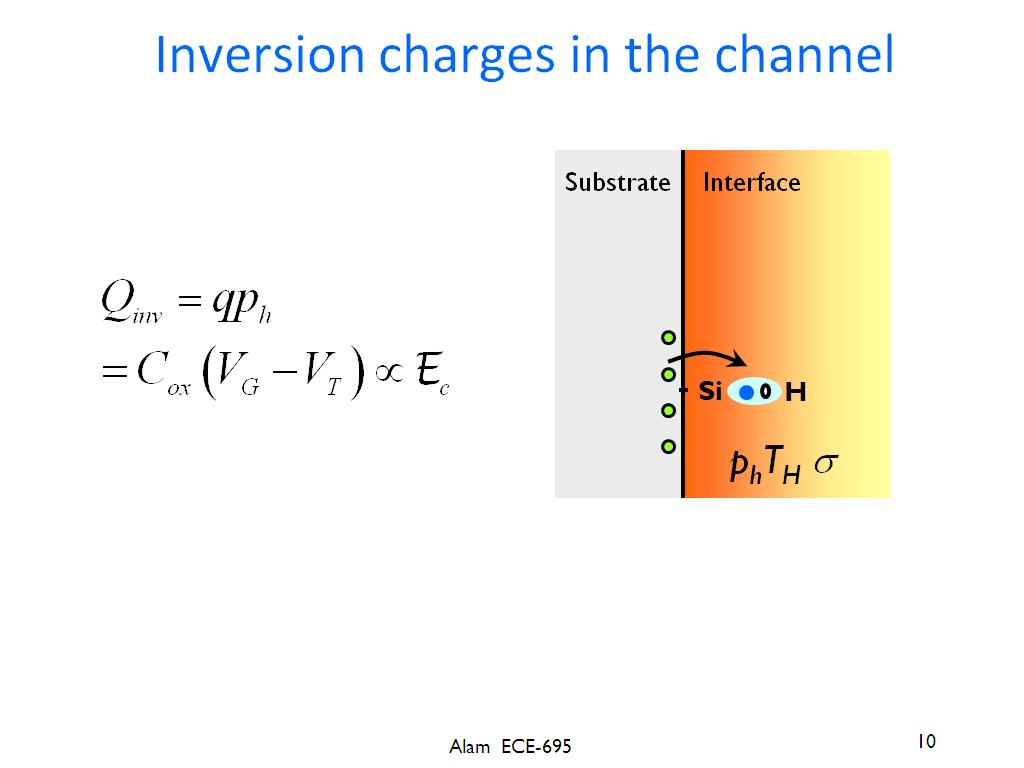 Inversion charges in the channel