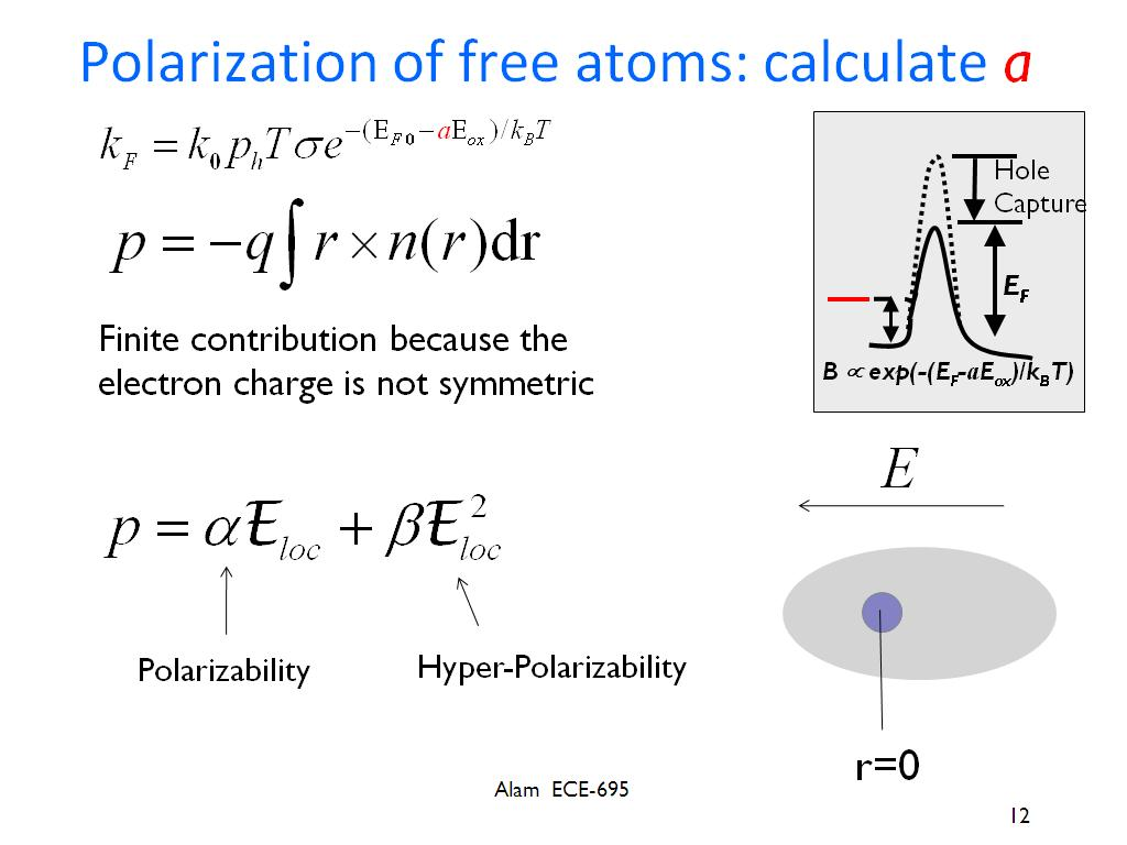 Polarization of free atoms: calculate a