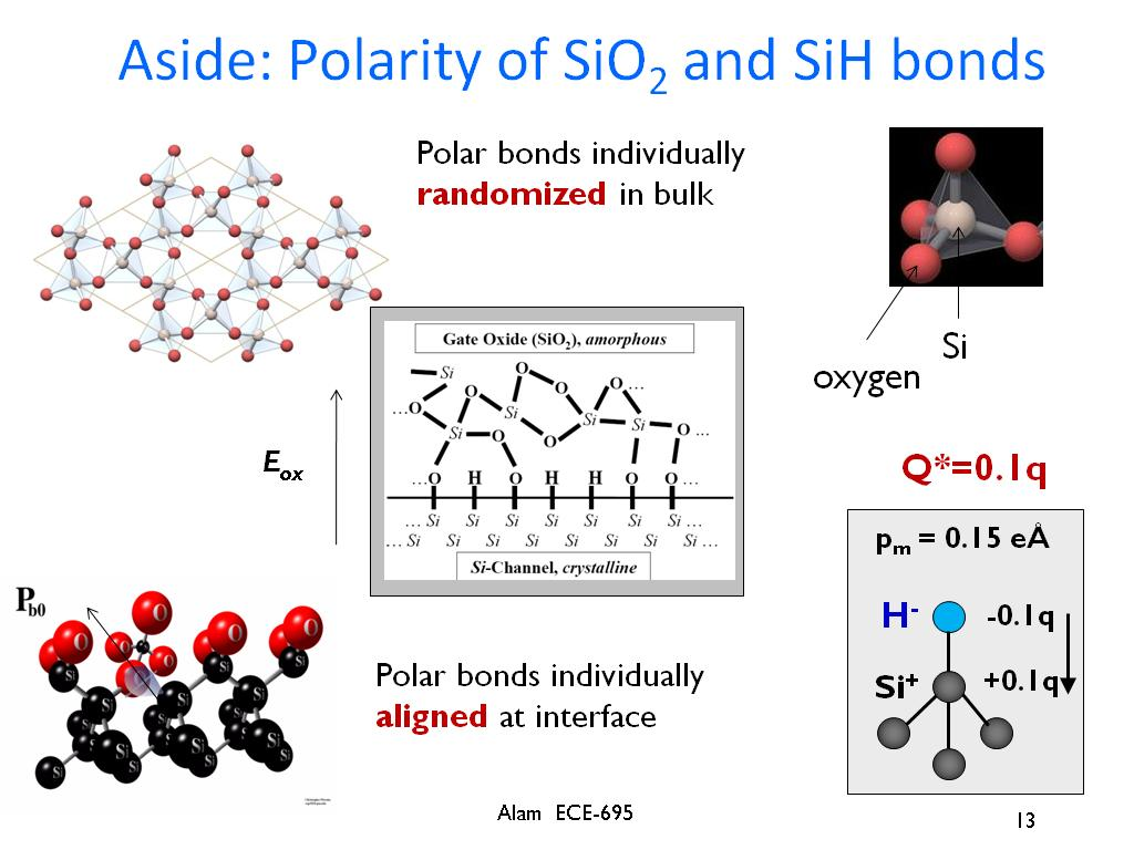 Aside: Polarity of SiO2 and SiH bonds
