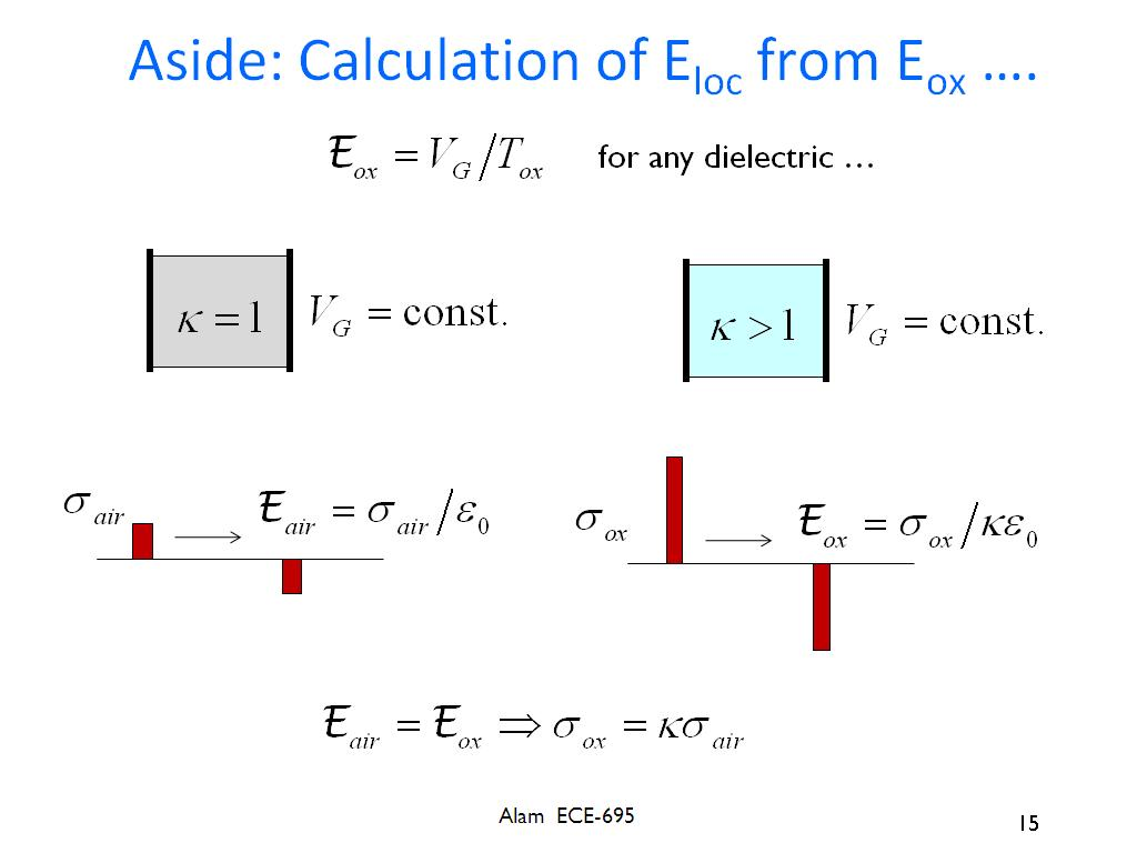 Aside: Calculation of Eloc from Eox ….