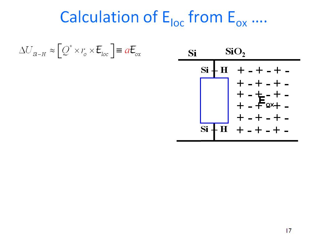 Calculation of Eloc from Eox ….