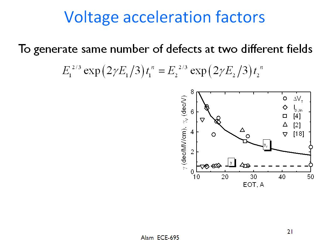 Voltage acceleration factors