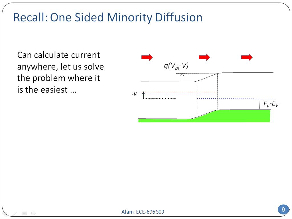 Recall: One Sided Minority Diffusion
