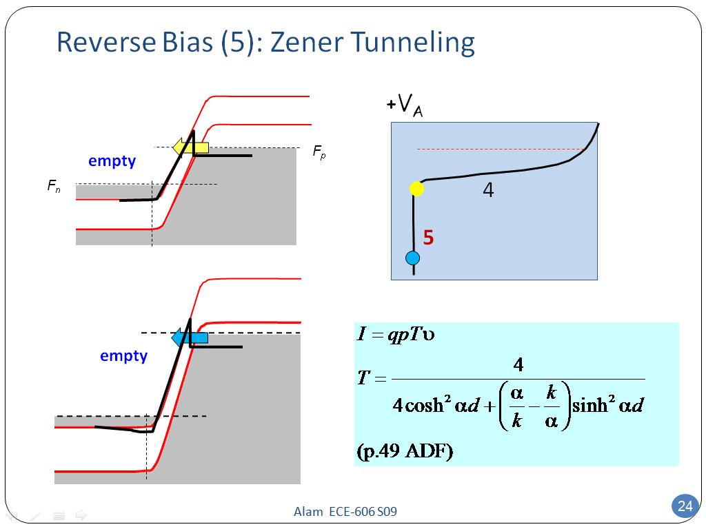 avalanche breakdown in zener diode pdf