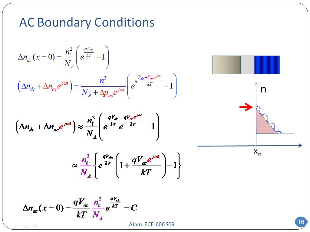 AC Boundary Conditions