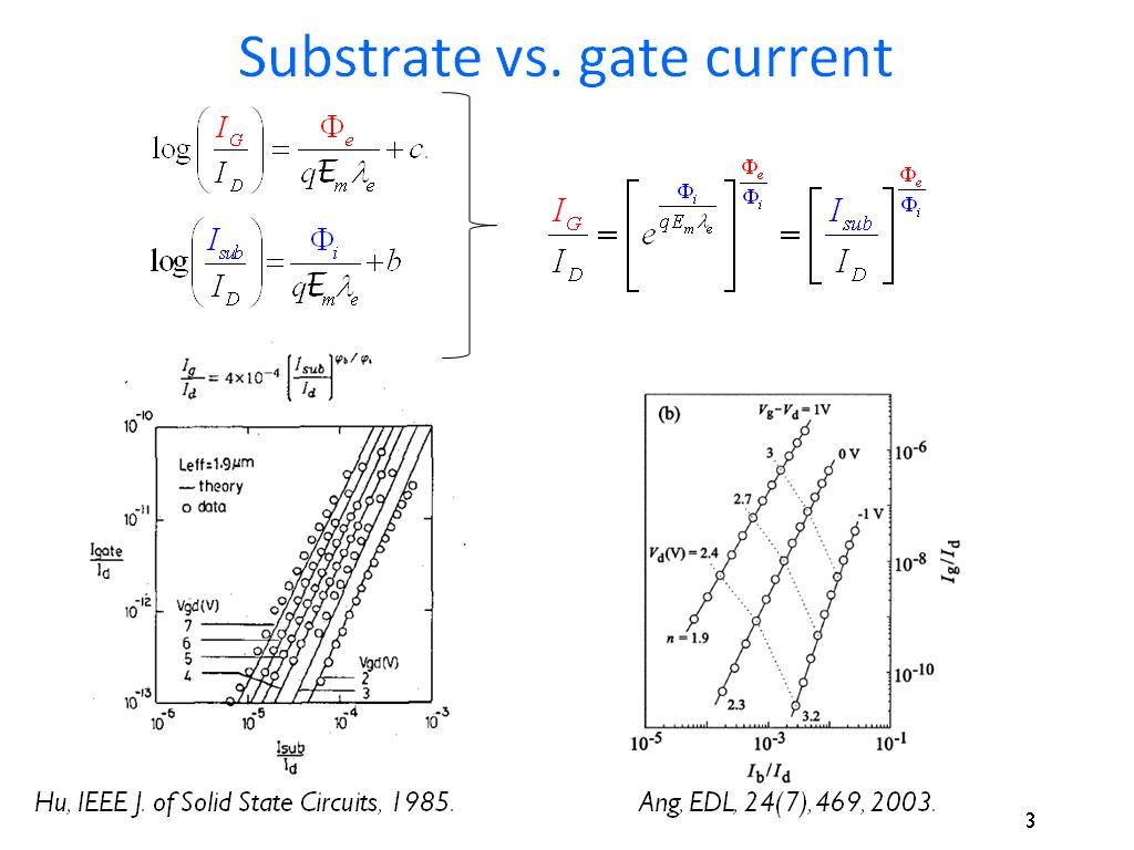 Substrate vs. gate current