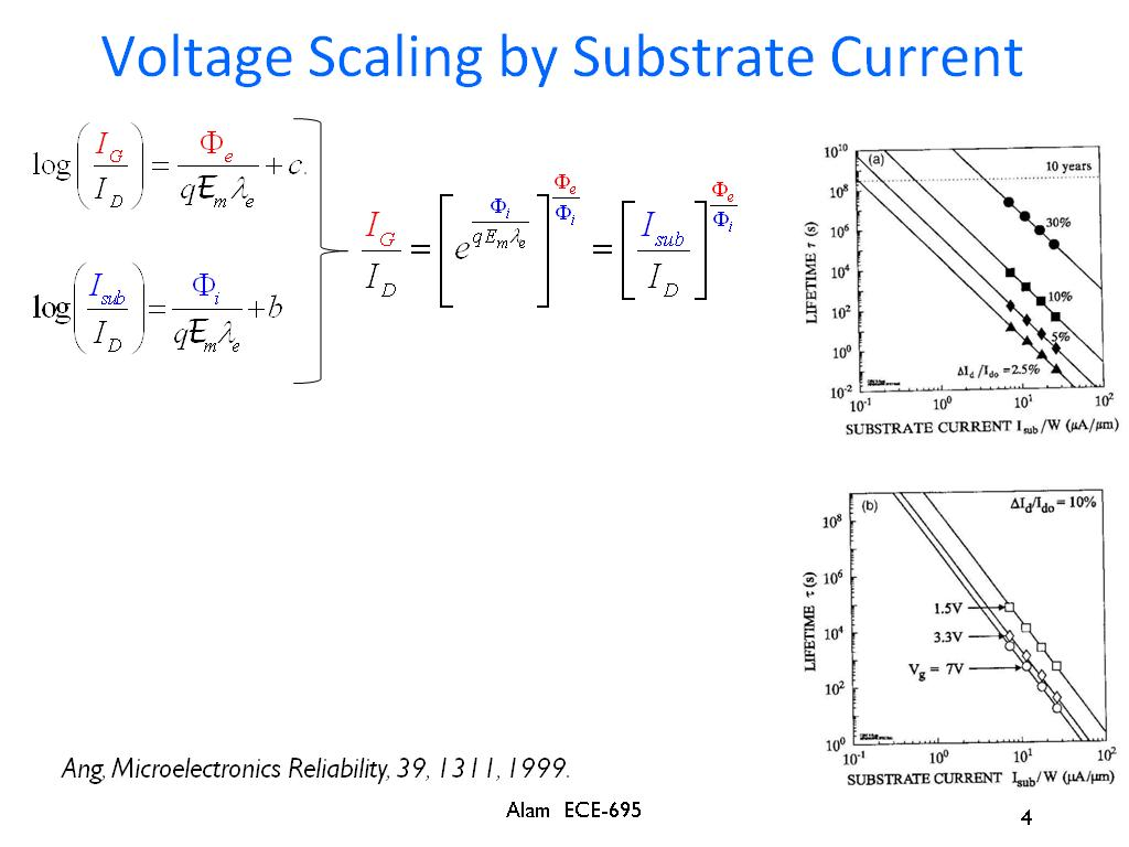 Voltage Scaling by Substrate Current