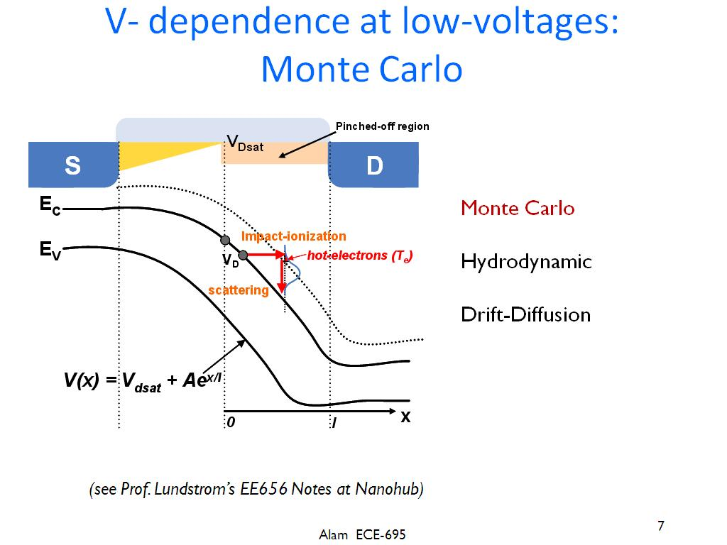 V- dependence at low-voltages: Monte Carlo