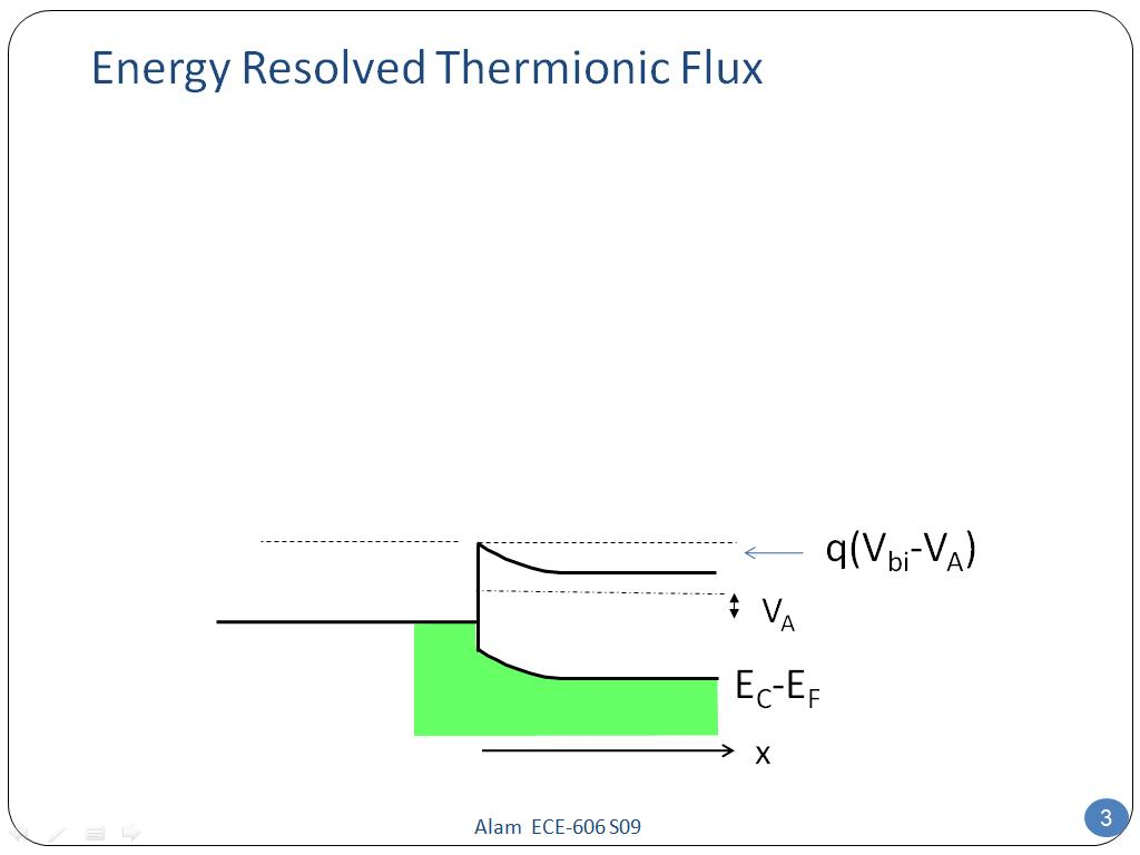 Energy Resolved Thermionic Flux