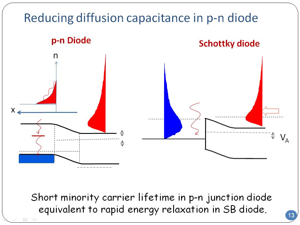 Reducing diffusion capacitance in p-n diode