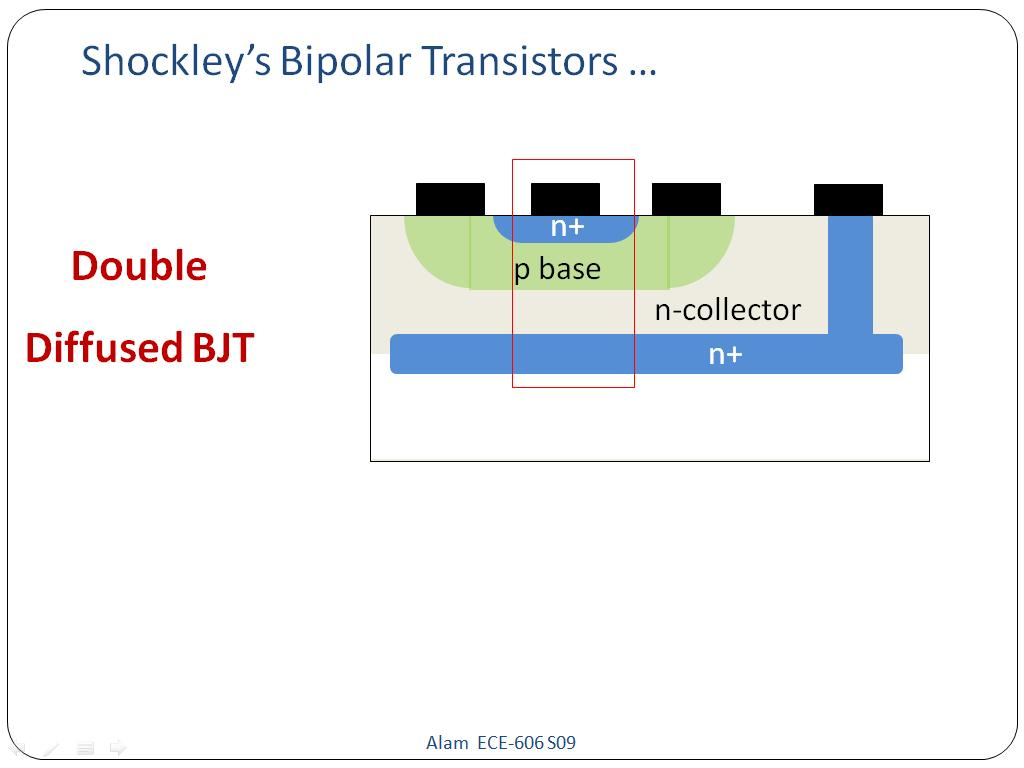 Shockley's Bipolar Transistors …