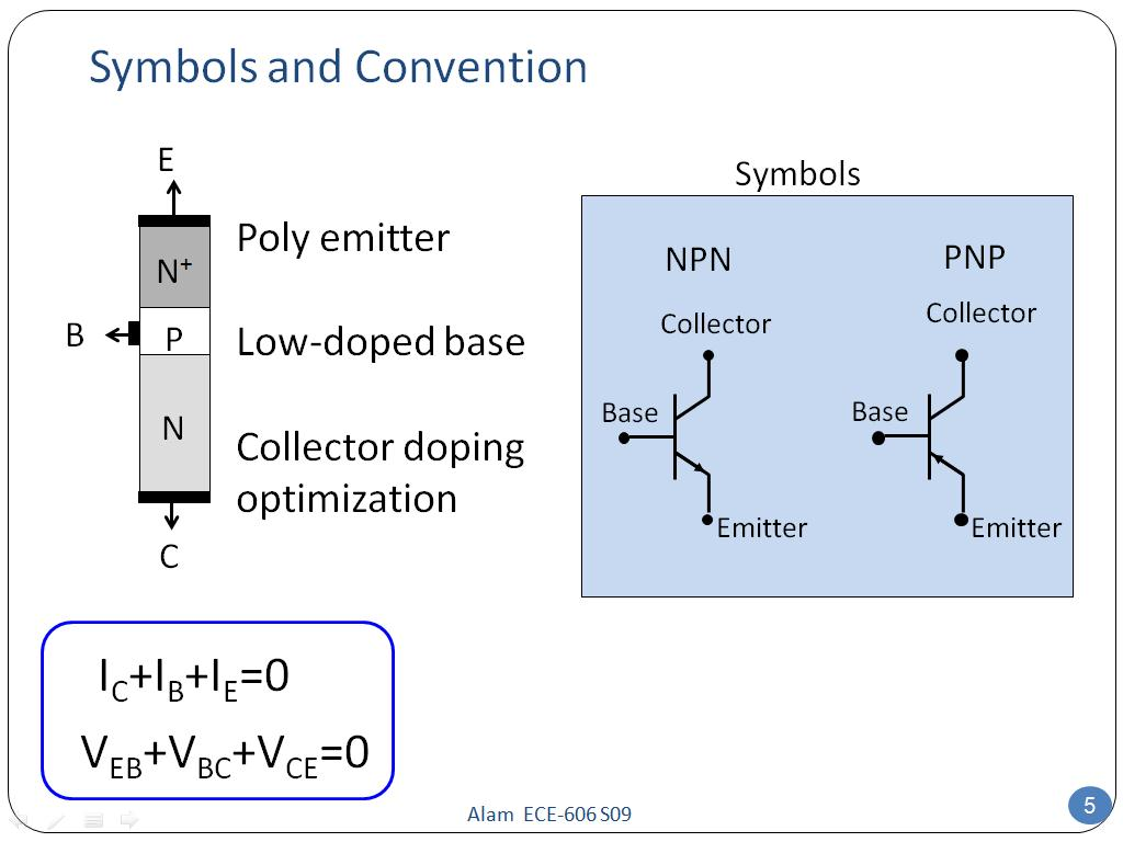 Symbols and Convention
