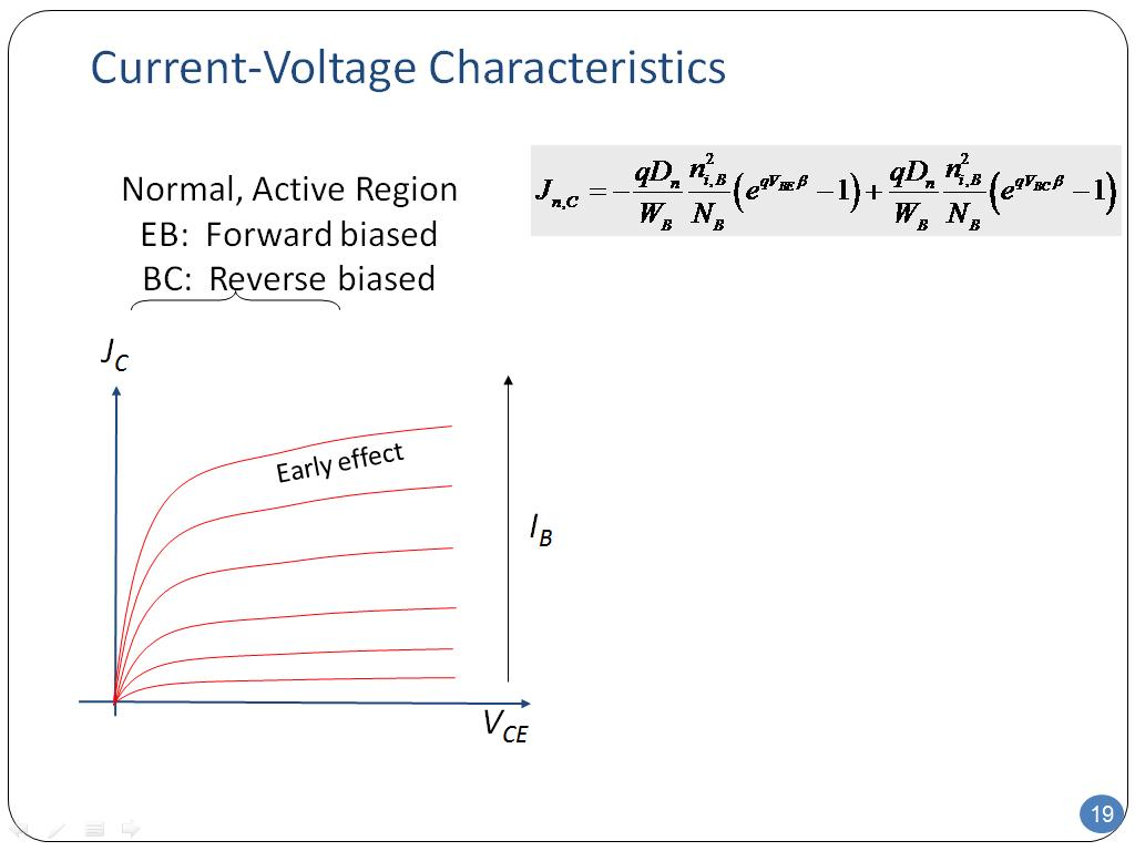 Current-Voltage Characteristics