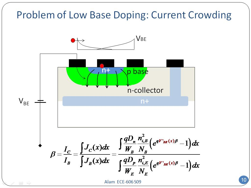 Problem of Low Base Doping: Current Crowding