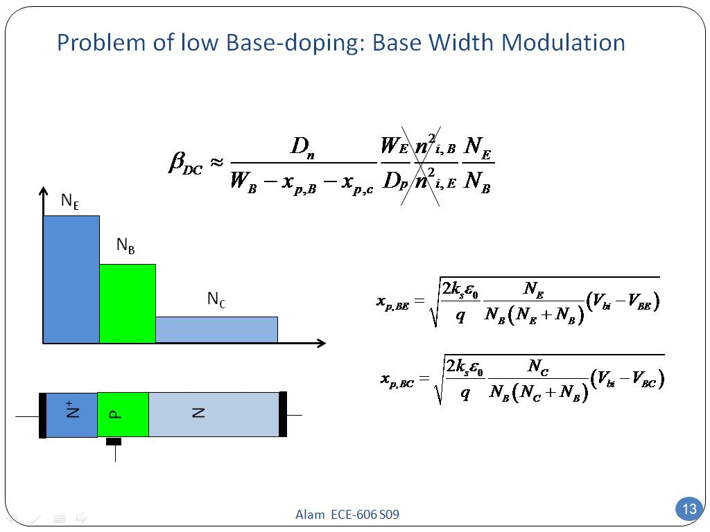 Problem of low Base-doping: Base Width Modulation