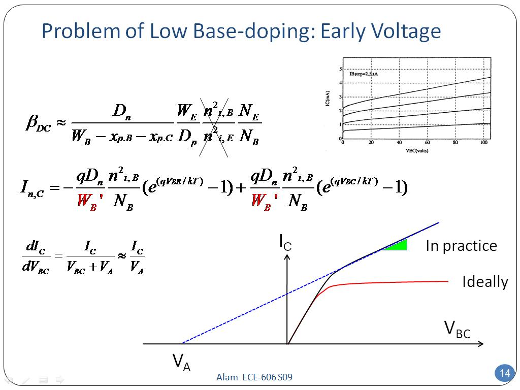 Problem of Low Base-doping: Early Voltage