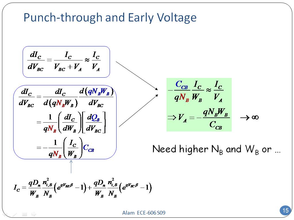 Punch-through and Early Voltage