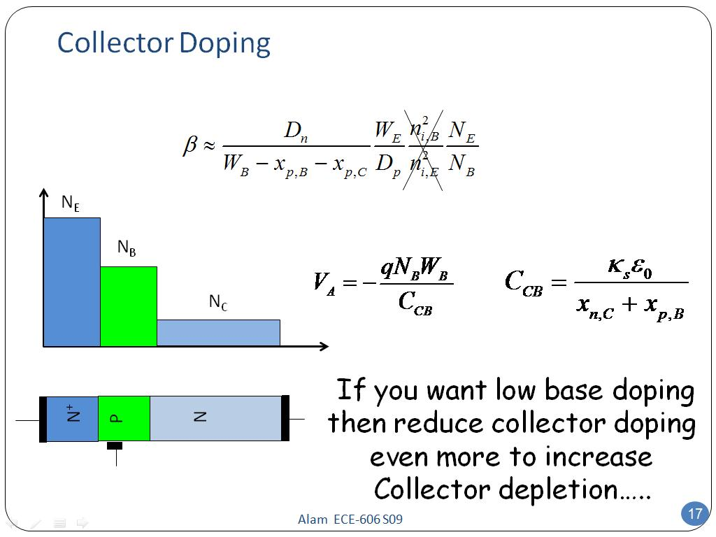 Collector Doping