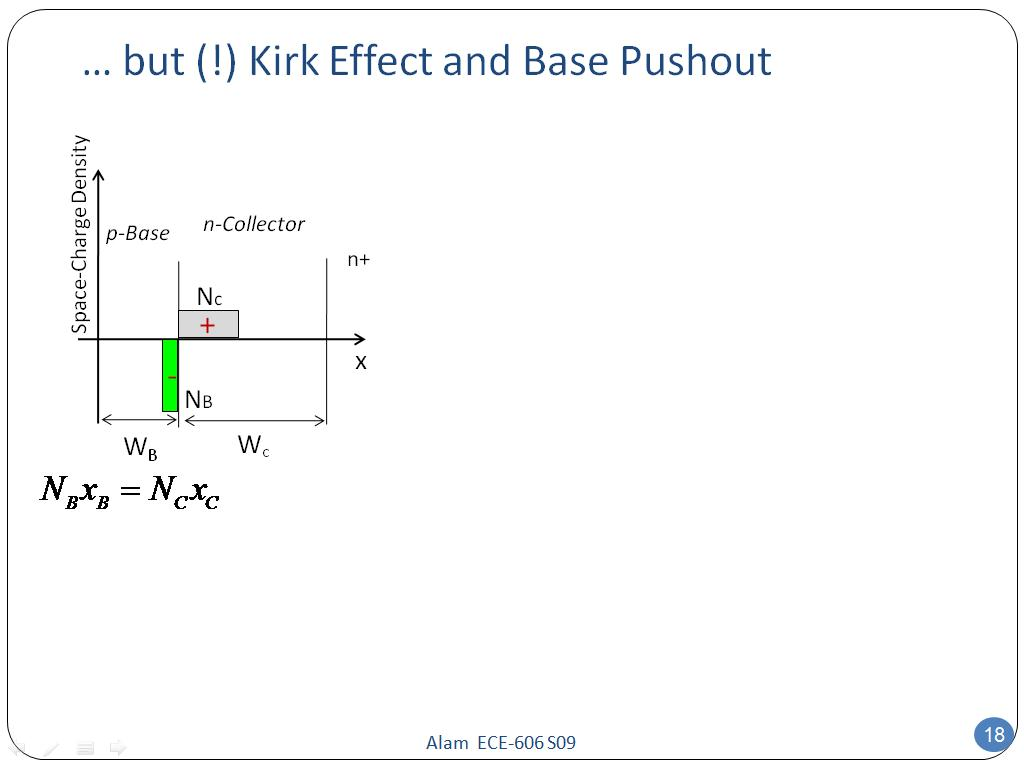 … but (!) Kirk Effect and Base Pushout