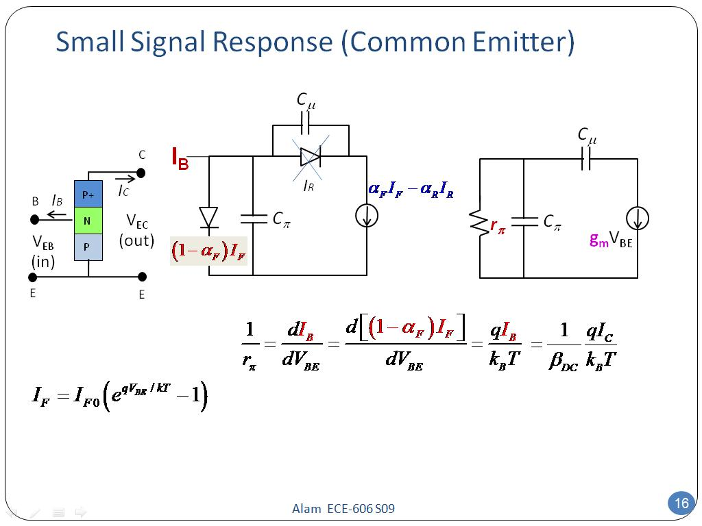Small Signal Response (Common Emitter)