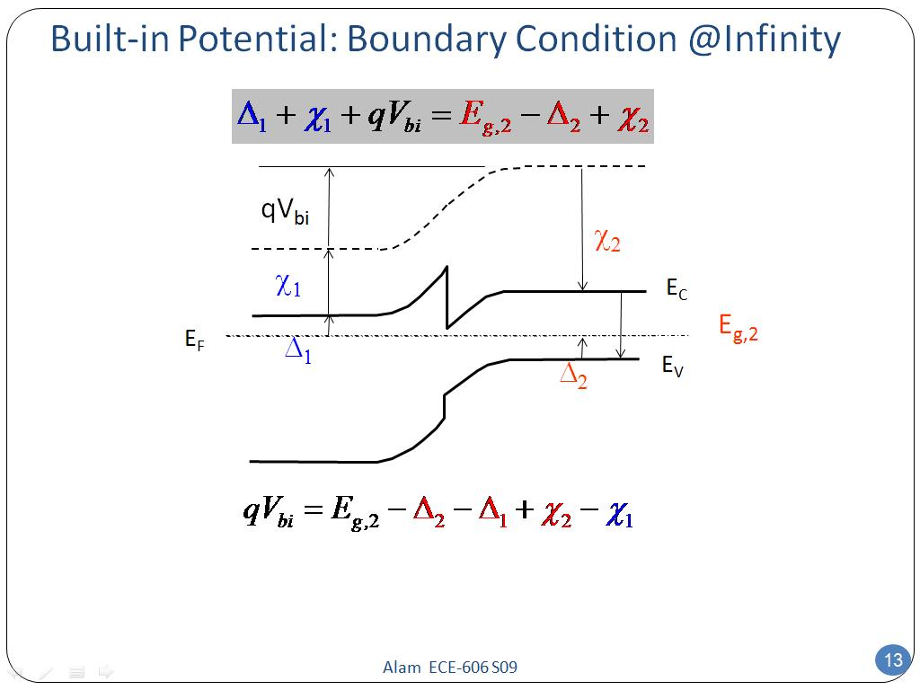 Built-in Potential: Boundary Condition @Infinity