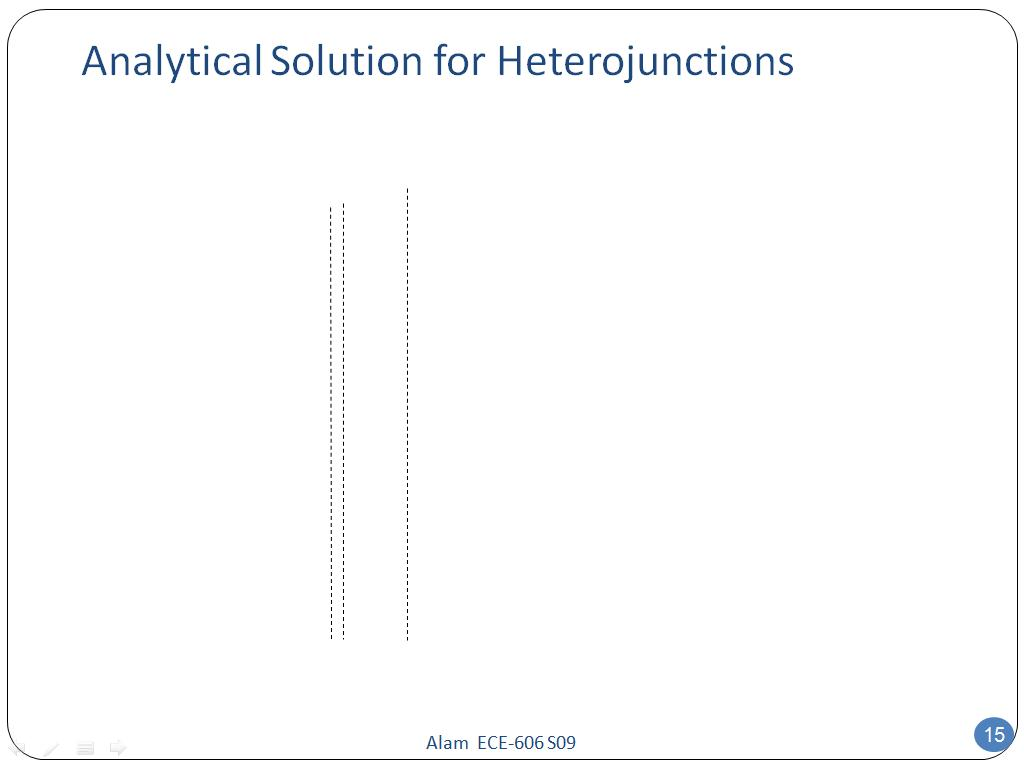 Analytical Solution for Heterojunctions